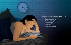 Read more about the article Sleepless, insomnia in hindi अनिद्रा (नींद नहीं आना) के कारण लक्षण और घरेलू उपाय